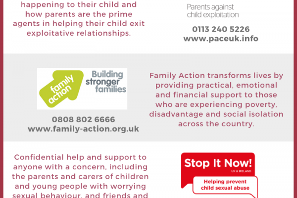 Sexual-Violence-Services-Family-National-Leicester-Leicestershire-Rutland-2020-Quetzal